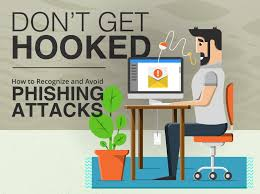 Phishing Attack Prevention: How to Identify & Avoid Phishing Scams